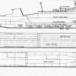 Zenobia blueprint